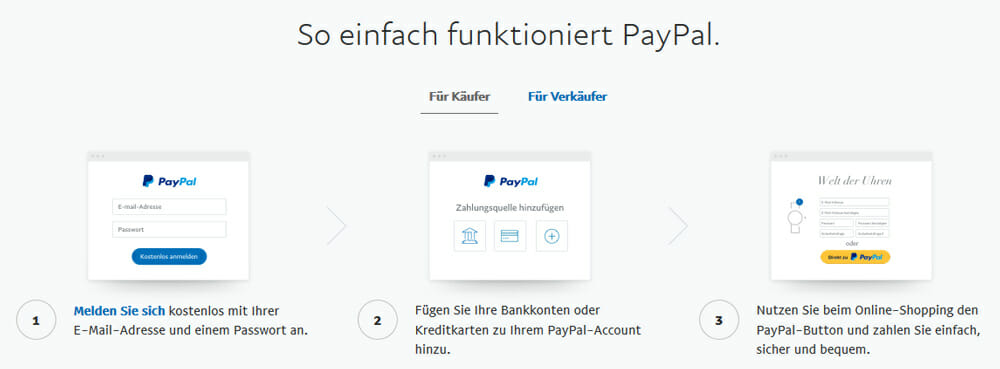 PayPal Casino Erklaerung