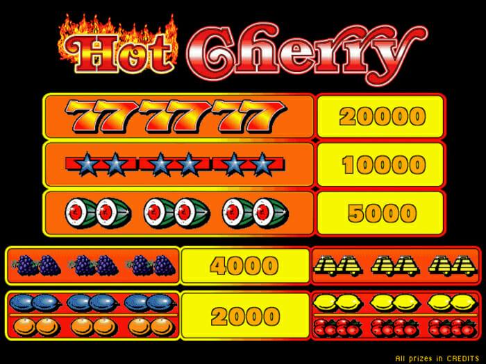 Novoline-hot-cherry-gewinne