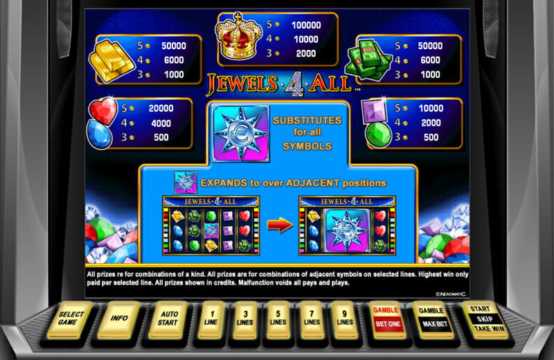Online Casinos with Novoline Slots May