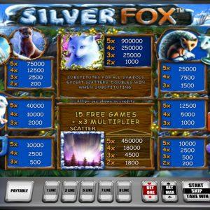 Novoline-silver-fox-gewinne