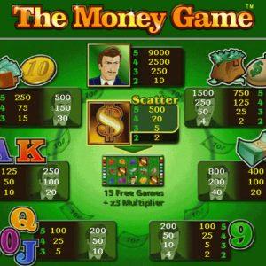 Novoline-the-money-game-gewinne