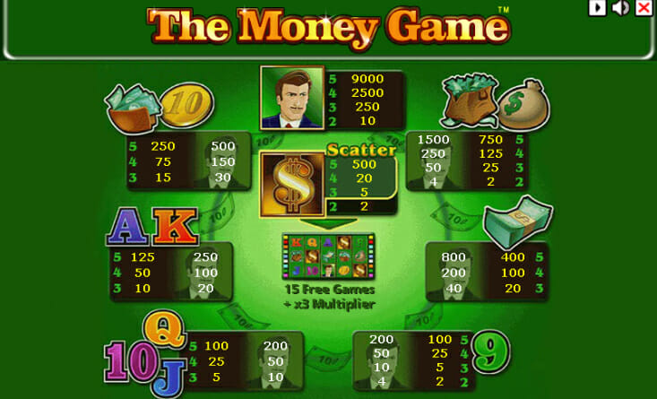 novoline money game online spielen
