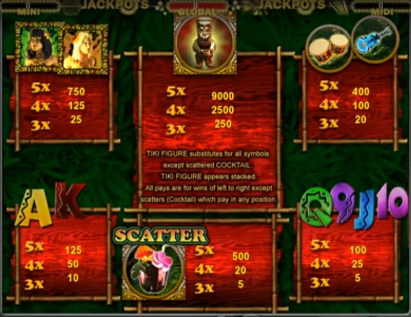 novomatic online casino spiele kostenlos anmelden