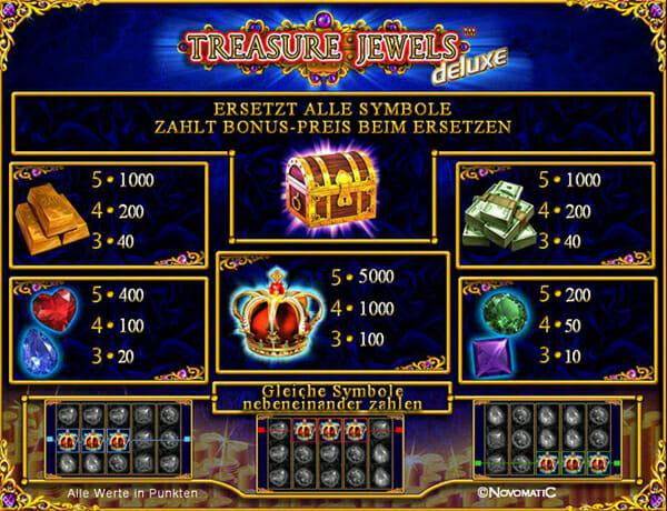 Novoline-treasure-jewels-gewinne