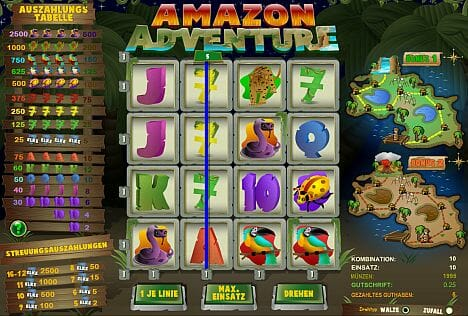 Amazon Adventure Online Spielen