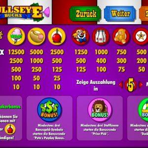 Bullseye Bucks Gewinntabelle