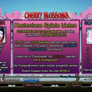 Cherry Blossoms Gewinntabelle