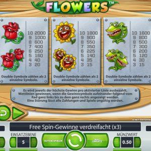 Flowers Gewinne
