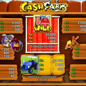 Novoline-cash-farm-gewinne