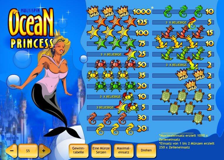 Ocean Princess Gewinntabelle