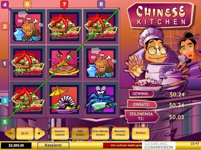 Chinese Kitchen Gewinn