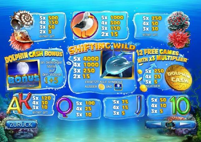 Dolphin Cash Gewinntabelle
