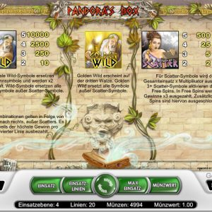 Pandoras Box Features