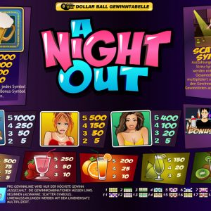 Playtech-a-night-out-gewinne