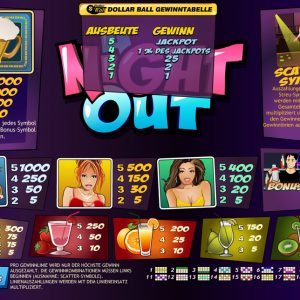 Playtech-a-night-out-jackpot