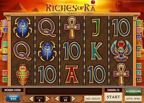 Riches Of Ra Spielen