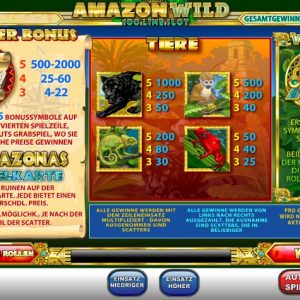 Amazon Wild Gewinntabelle