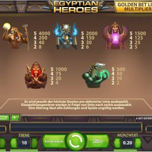 Egyptian Heroes Gewinne