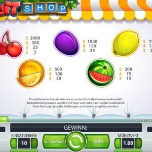 Fruit Shop Gewinne