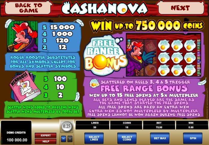 Cashanova Gewinntabelle