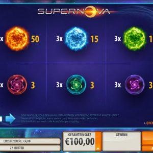 Quickspin-supernova-gewinne
