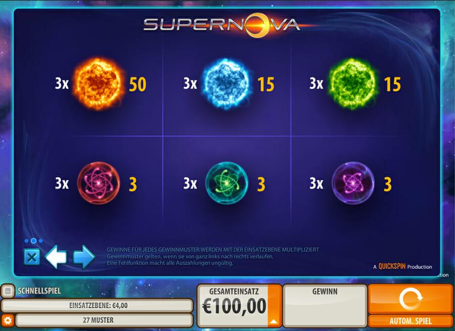 Quickspin Supernova Gewinne