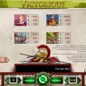 Victorious Gewinne