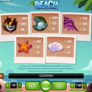 Beach Gewinntabelle