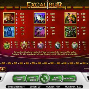 Excalibur Gewinne