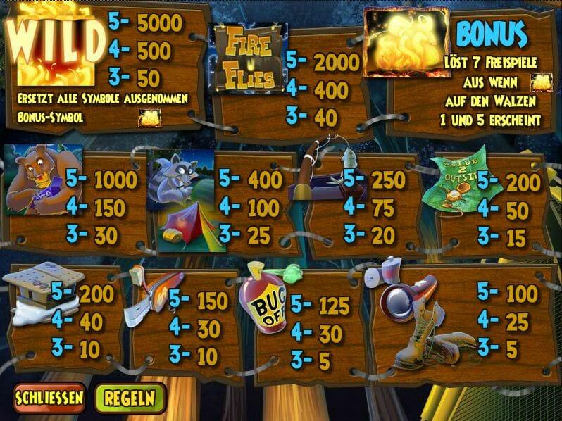 online casino ratings online kostenlos spielen ohne download