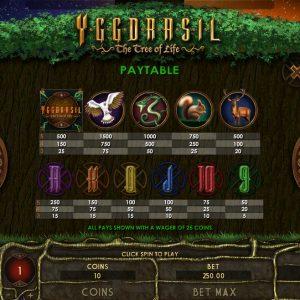 Genesis-yggdrasil-gewinne