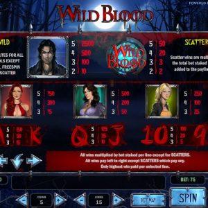 Wild Blood Gewinntabelle