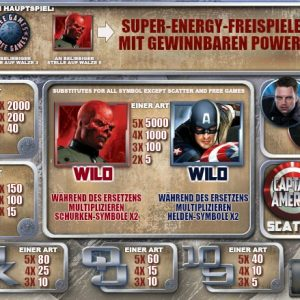 Captain America Gewinntabelle