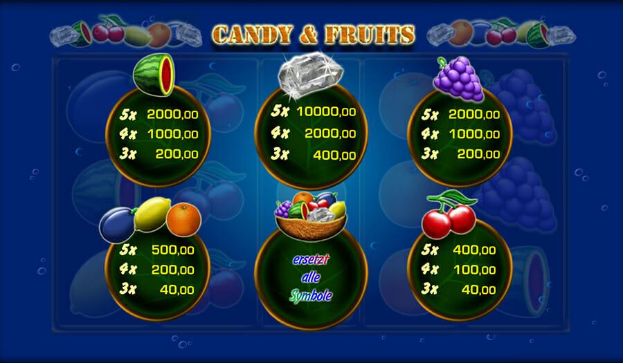 Merkur-candy-fruits-gewinne