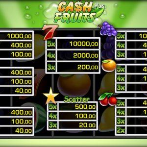 Merkur-cash-fruits-plus-gewinne