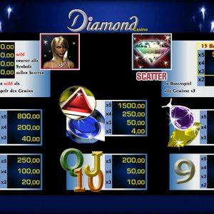 Merkur-diamond-casino-gewinne