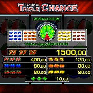 Merkur-double-triple-chance-gewinne