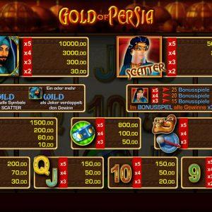 Merkur-gold-of-persia-gewinne