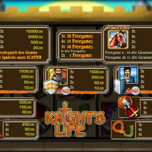 Merkur-knights-life-gewinne