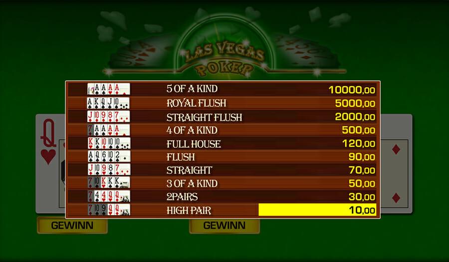 Merkur-las-vegas-poker-gewinne