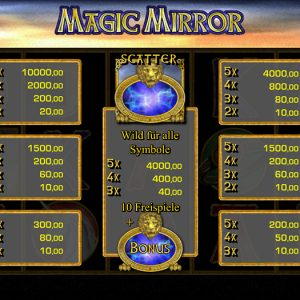Merkur-magic-mirror-gewinne