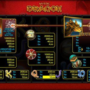 Merkur-mystic-dragon-gewinne