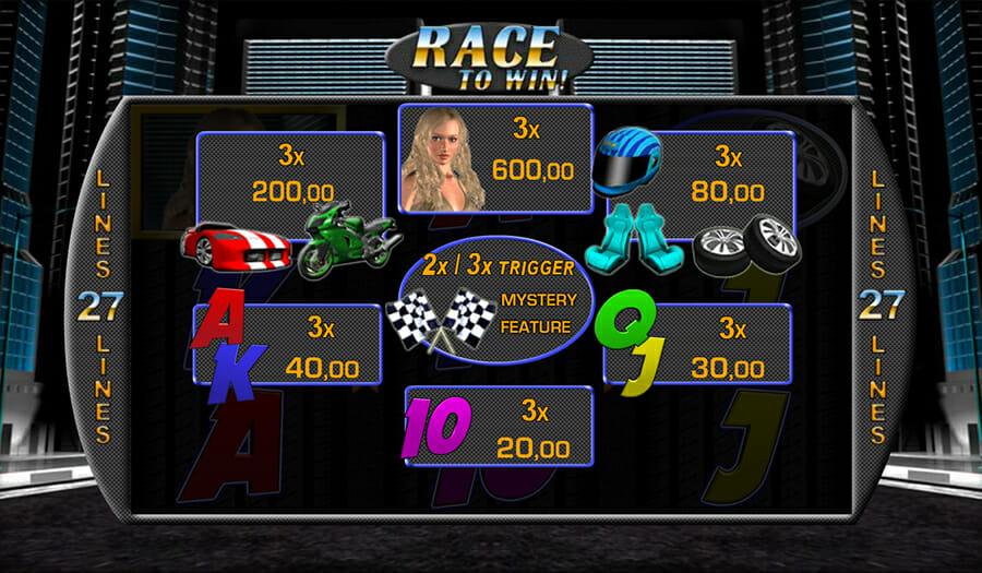 Merkur-race-to-win-gewinne