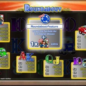 Merkur-roundabout-gewinne