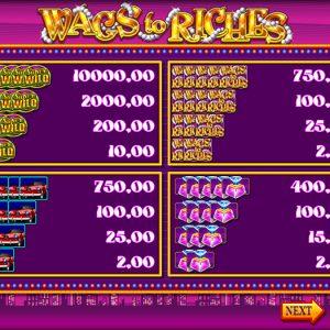 Merkur-wags-to-riches-gewinne