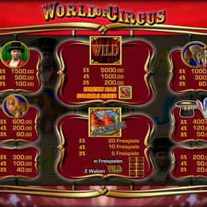 Merkur-world-of-circus-gewinne