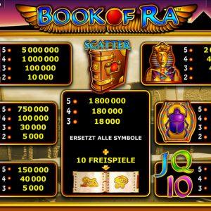 casino online kostenlos book of ra gewinne