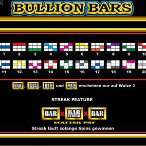 Novoline-bullion-bars-funktionen