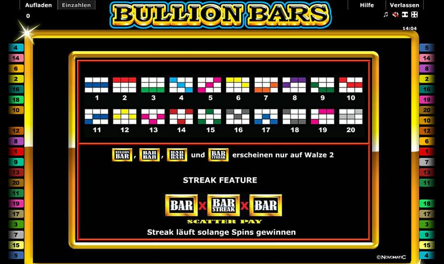 Novoline-bullion-bars-funktionen