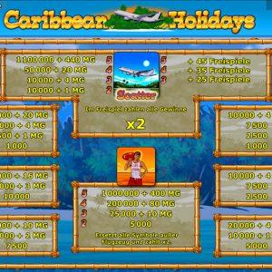 Novoline-caribbean-holidays-gewinne